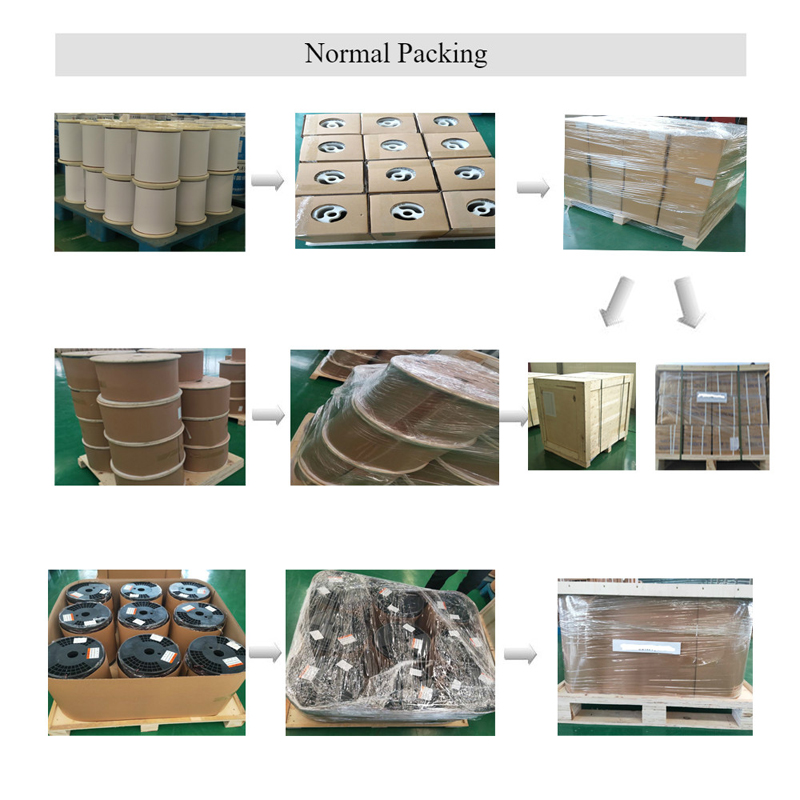 Covered Magnet Aluminum Winding