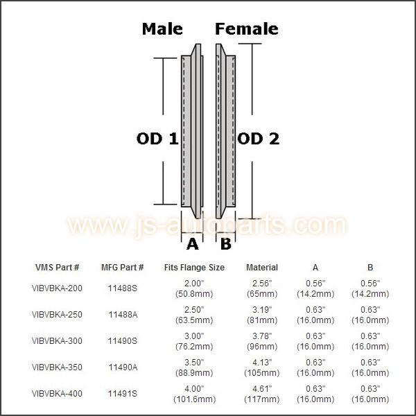 4`` V-BAND CLAMP KIT W ALUMINUM FLANGES & O-RING