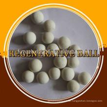 Hoher regenerativer Ball für Stützbett