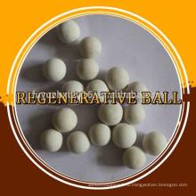 Нагревательные печи используют Муллит керамические регенеративные мяч