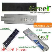 50W Solar do diodo emissor de luz de rua e uso de estrada
