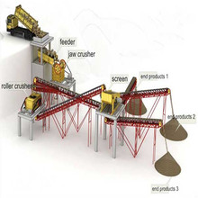 River Stone Ore Aggregate Crushing Equipment