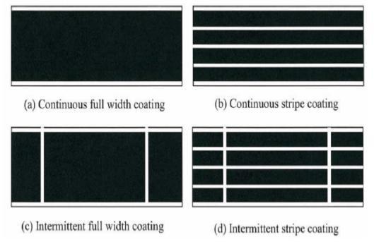 electrode type to slit