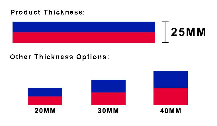 product thickness
