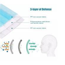 Masque facial en tissu jetable personnalisé à 3 plis