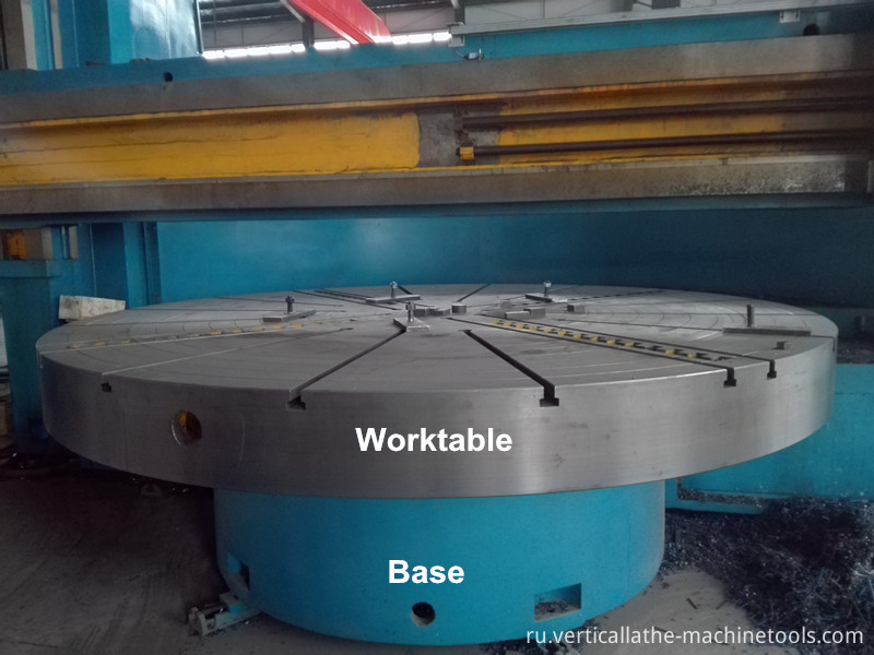 Vertical vs horizontal lathe