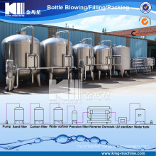 2017 New Design RO Water Treatment System in China