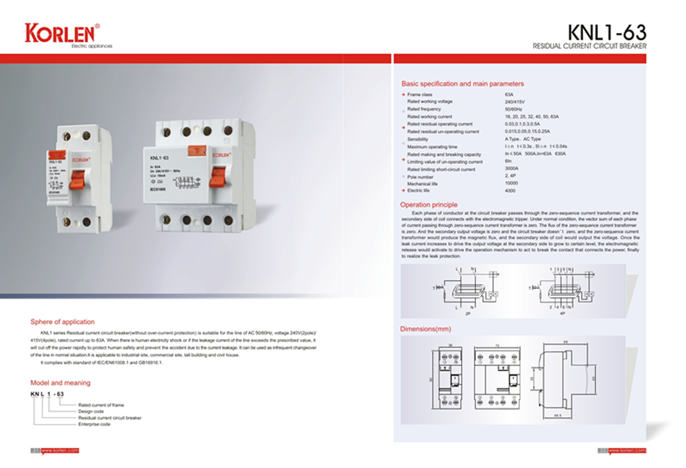 House Circuit Breakers