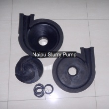 Slurry Pump Parts Frame Plate Liner
