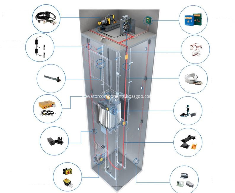 Elevator Control System Modernization