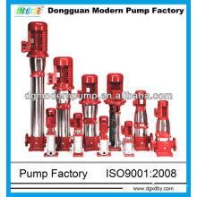 XBD series portable fire pump