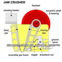 crushing & screening set up(jaw crusher)