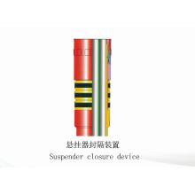 ApI Mechanical Suspender Closure Device