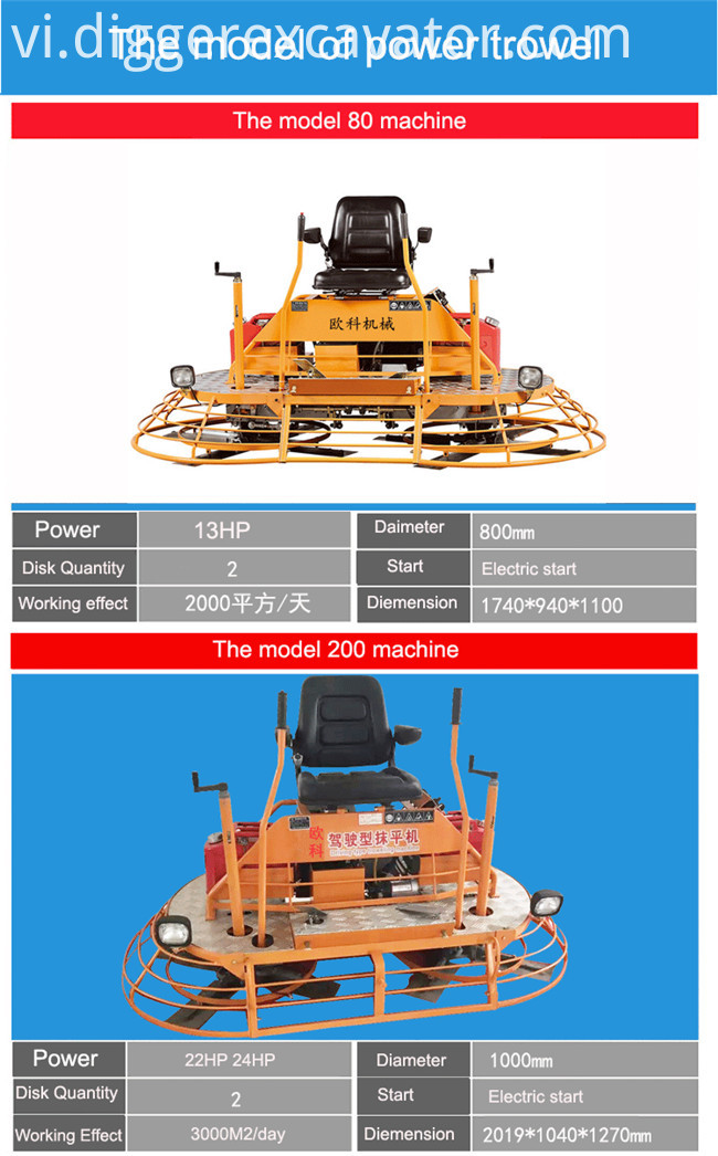 Ride on Power Float Trowel Machine