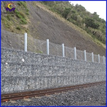 Gabions Retaining Wall Ireland