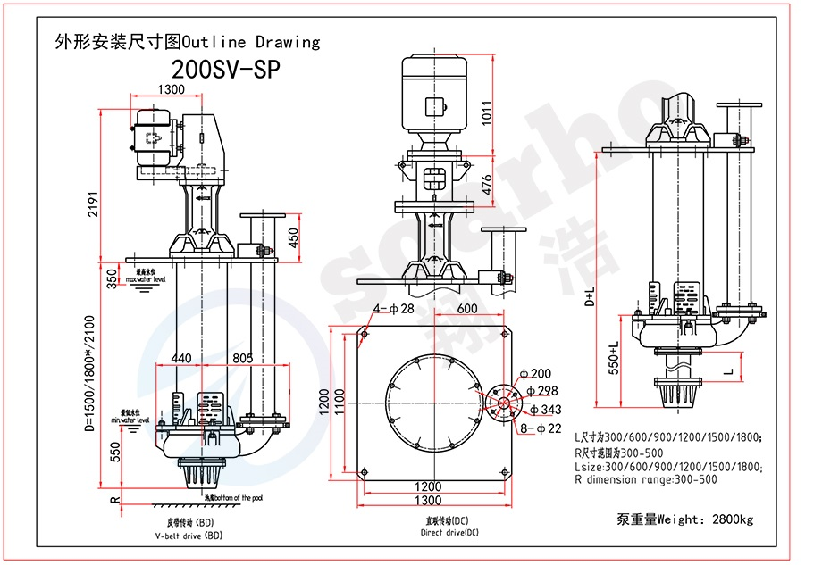 200mm Size Sump Slurry Pump