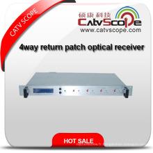 Transmetteur de récepteur optique 4 voies Return Path Optical Receiver