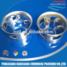 High Quality Metal Cascade Mini Ring