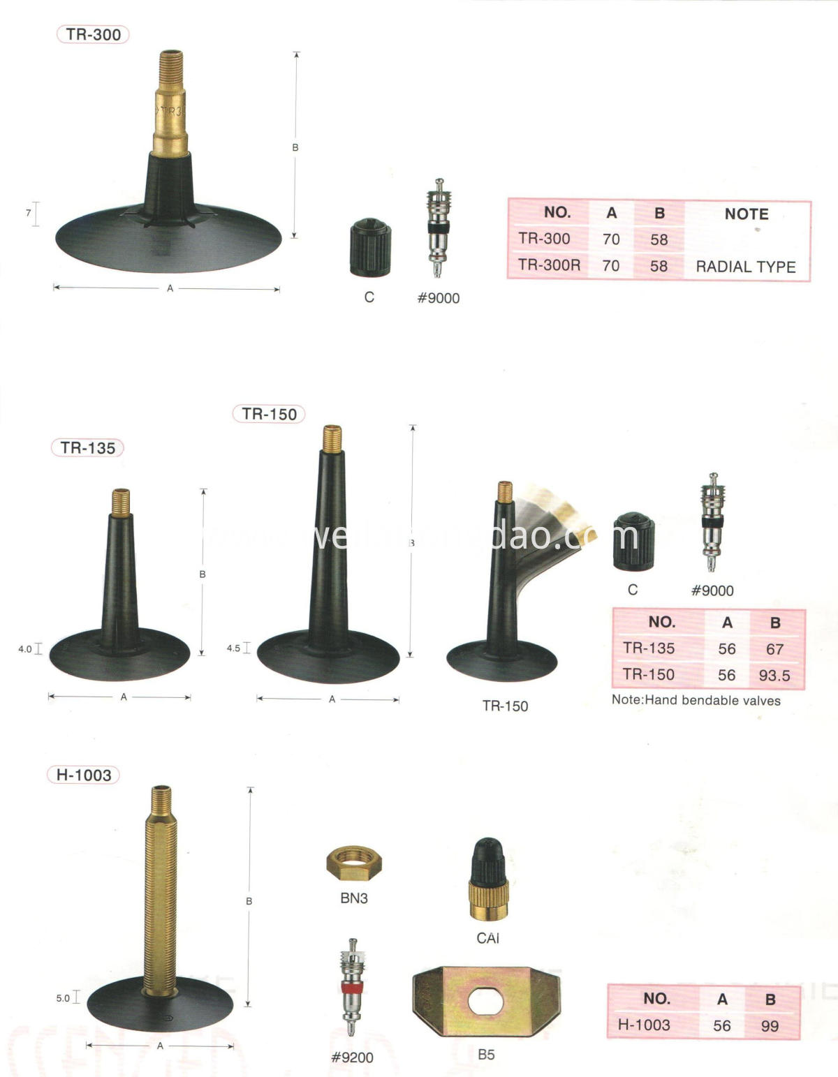 Tube Rubber Base Valves