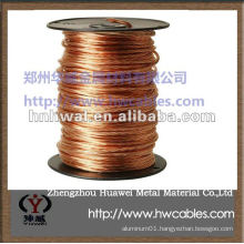 HDBC Wire for lightning protection