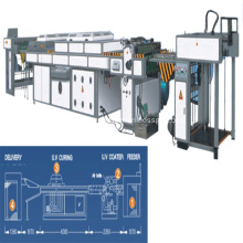 Máquina de capa Ultravioleta automática ZXL-10001200A