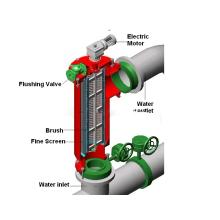 Filtre autonettoyant automatique grand débit série ET