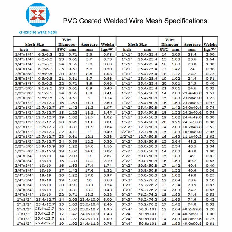 PVC welded mesh