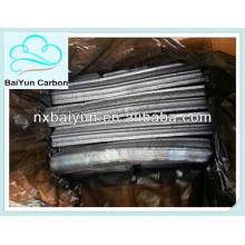 wood sawdust charcoal price