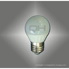 лампы Светодиодные панели