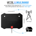 Yetnorson 60 Mile Range Indoor Amplified HDTV Antenna