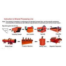 Lead-zinc Mineral Beneficiation Processing Plant