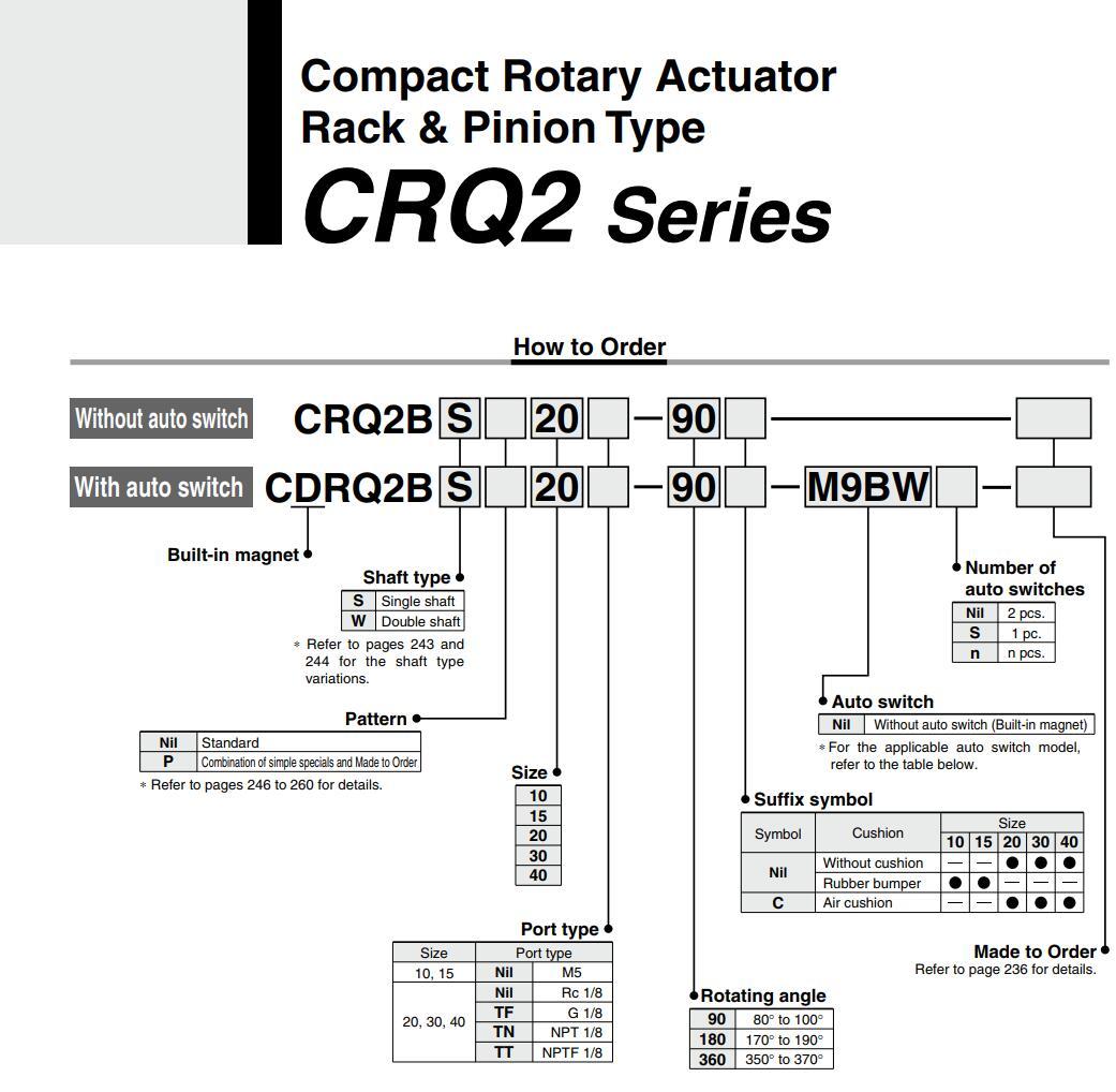 CRQ2 pneumatic cylinder