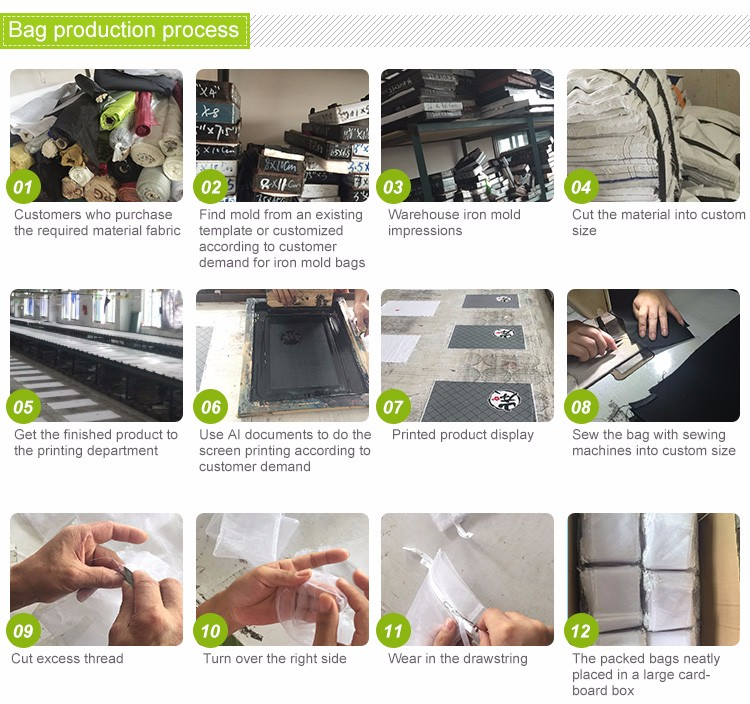 Bag production process