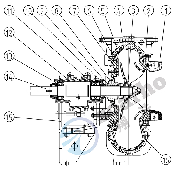 Circling Pump in Desulfurization Process