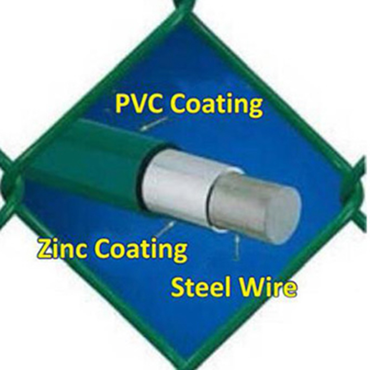 PVC caoted
