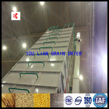 Re-Circulating Batch Grain Farm Dryer