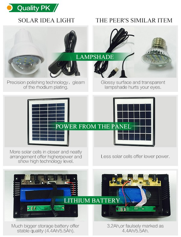 kit solar lights quality