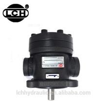 Pompe à palettes hydrauliques à cylindrée variable