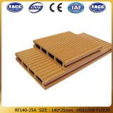 Professional Manufacture of WPC Decking