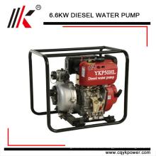 Dieselmotor-Feuerlöschpumpe für die Notsituation benutzt auf Schiff / Boot Dieselmotor-Wasserpumpensatz