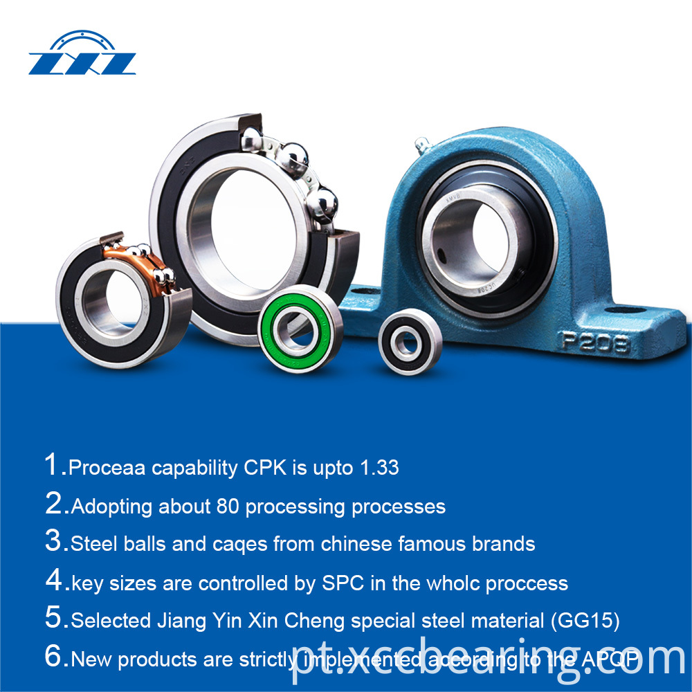 Motor Bearings Low Friction Ball Bearings