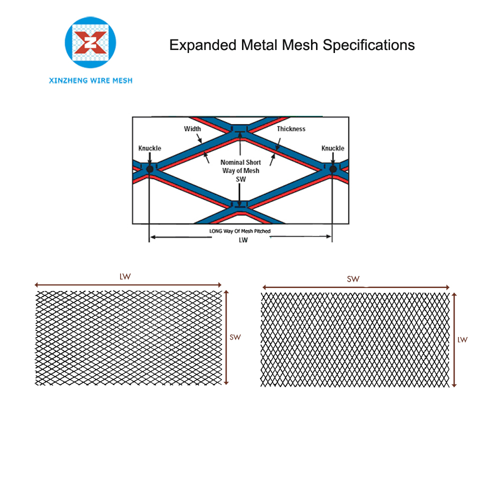 Expanded Facade Mesh Spedifications