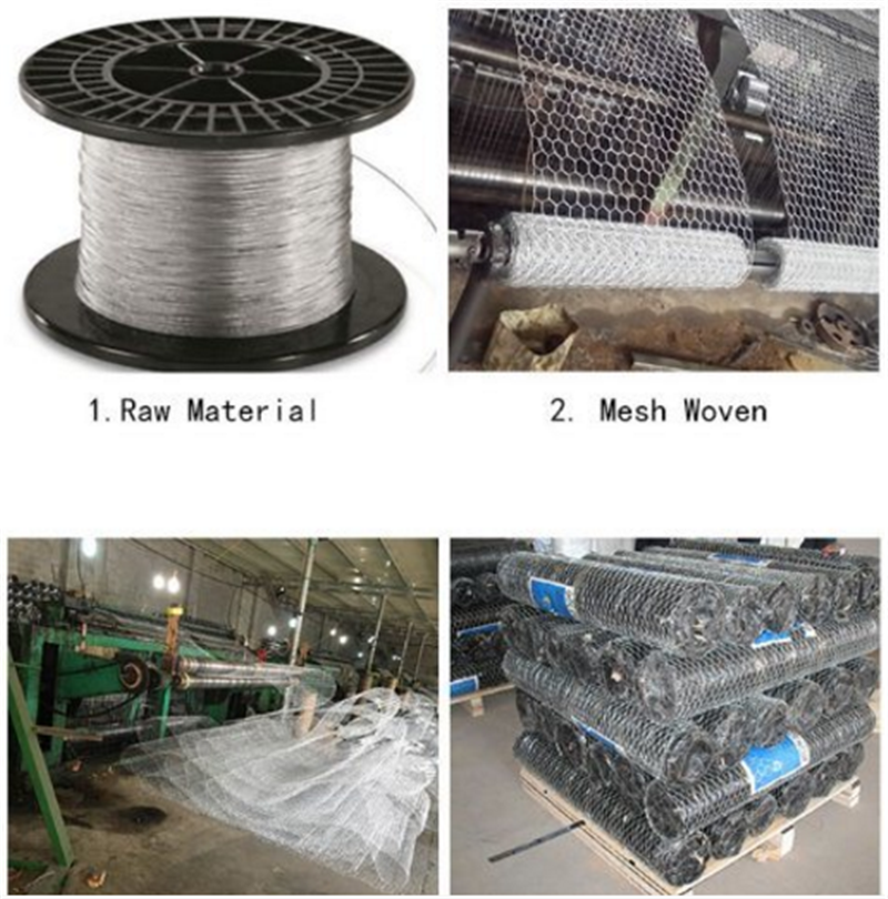 hexagonal wire mesh processing