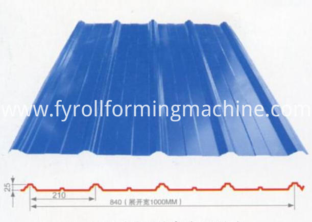 Roofing Profile