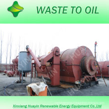 Truck tires recycling plant with CE ISO9001 ISO140001