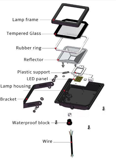 Aluminum LED Flood Light