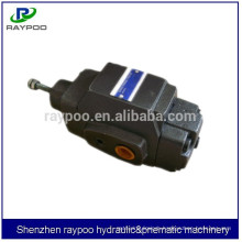 hydraulic balancing valve pressure valve