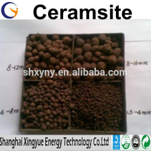 Hot Sale High Quality Ceramsite Sand for Water Treatment