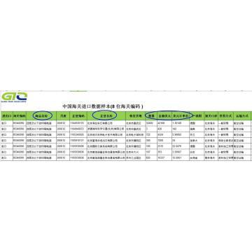 Leiterplatte - Informationen zur Handelsstatistik