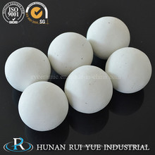 Alumina Grinding Ceramic Ball with Lowest Price